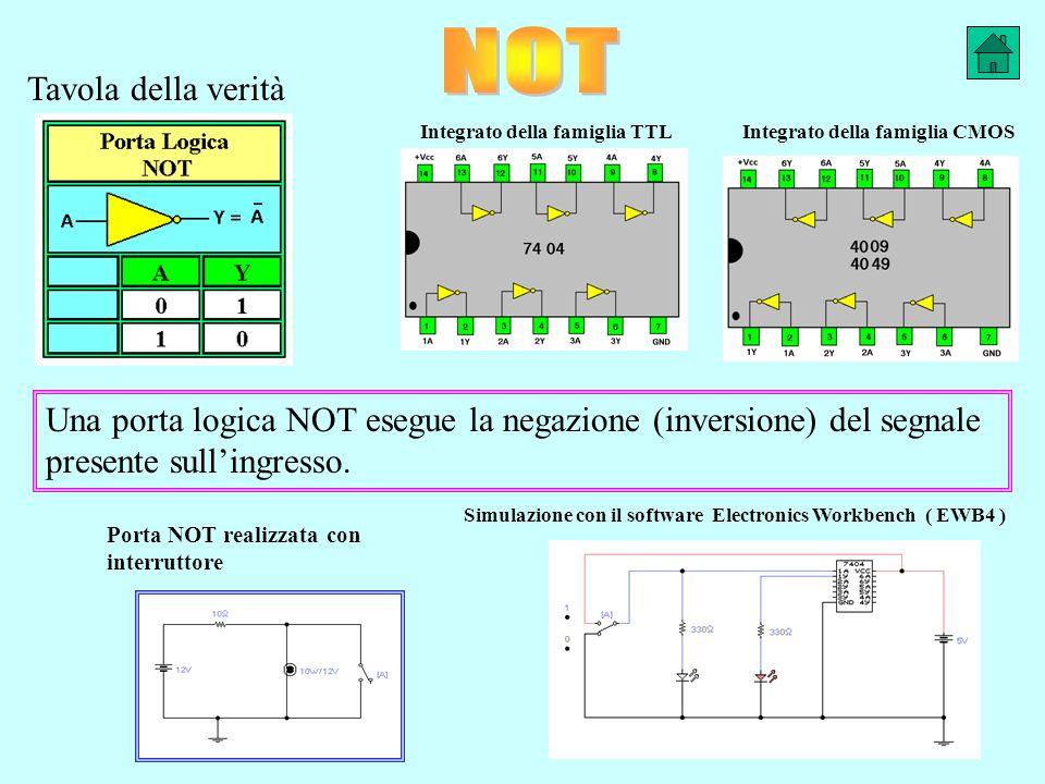 Una porta logica NOT esegue la negazione (inversione) del segnale presente sullingresso.