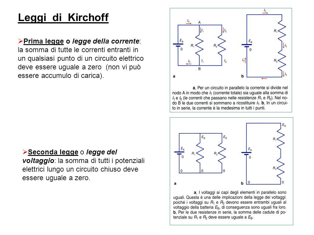 ANALISI CIRCUITALE: LEGGE DI KIRCHOFF PER LA CORRENTE Indipendentemente dai componenti collegati, la somma di tutte le correnti che entrano ed escono da un nodo è zero.