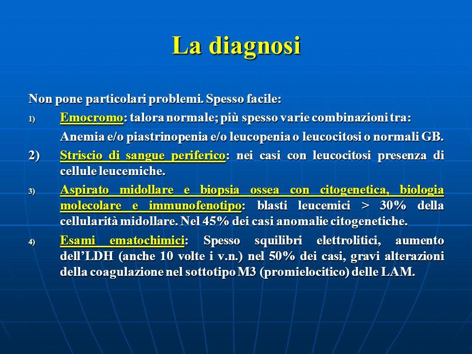 Limpegno infermieristico nel paziente ospedalizzato (II) 3) Problemi di reperimento delle vv periferiche.