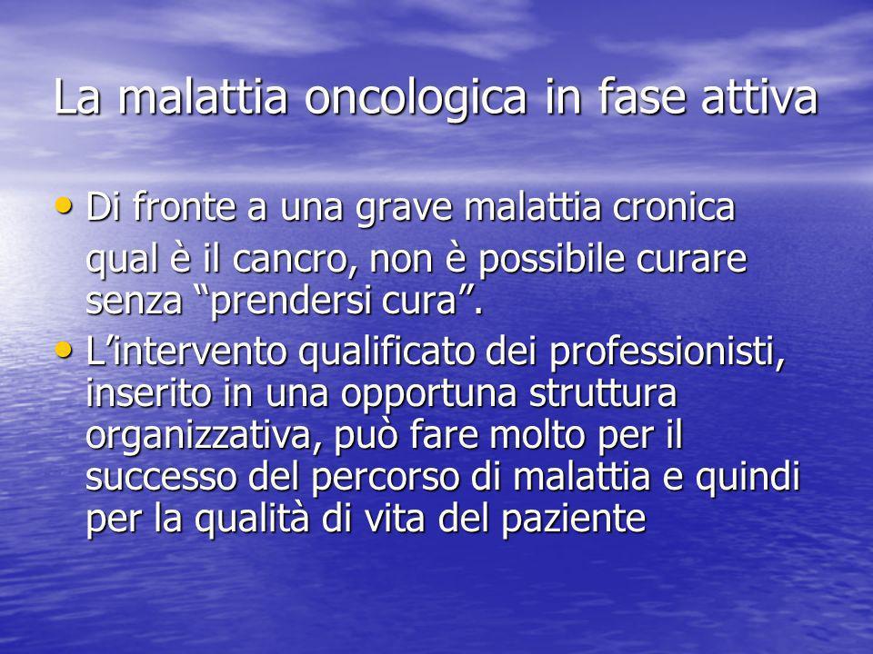 La malattia oncologica in fase attiva Gianna Rocchia UONA oncoematologia Osp.di Ciriè