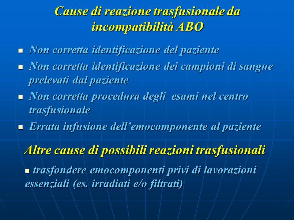 Proposta di Linee Guida Aziendali : Procedure inerenti allidentificazione del paziente, la richiesta e linfusione di emoderivati Infermiera professionale Donatella Tognini Ematologia ASL 6 Ciriè (TO)
