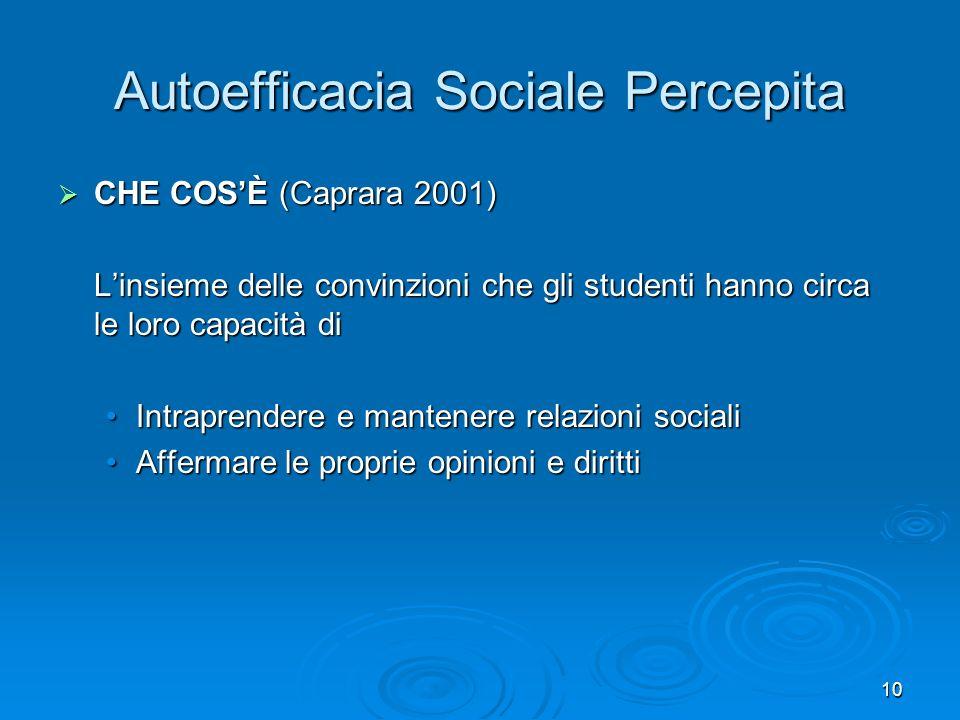 10 Autoefficacia Sociale Percepita CHE COSÈ (Caprara 2001) CHE COSÈ (Caprara 2001) Linsieme delle convinzioni che gli studenti hanno circa le loro cap