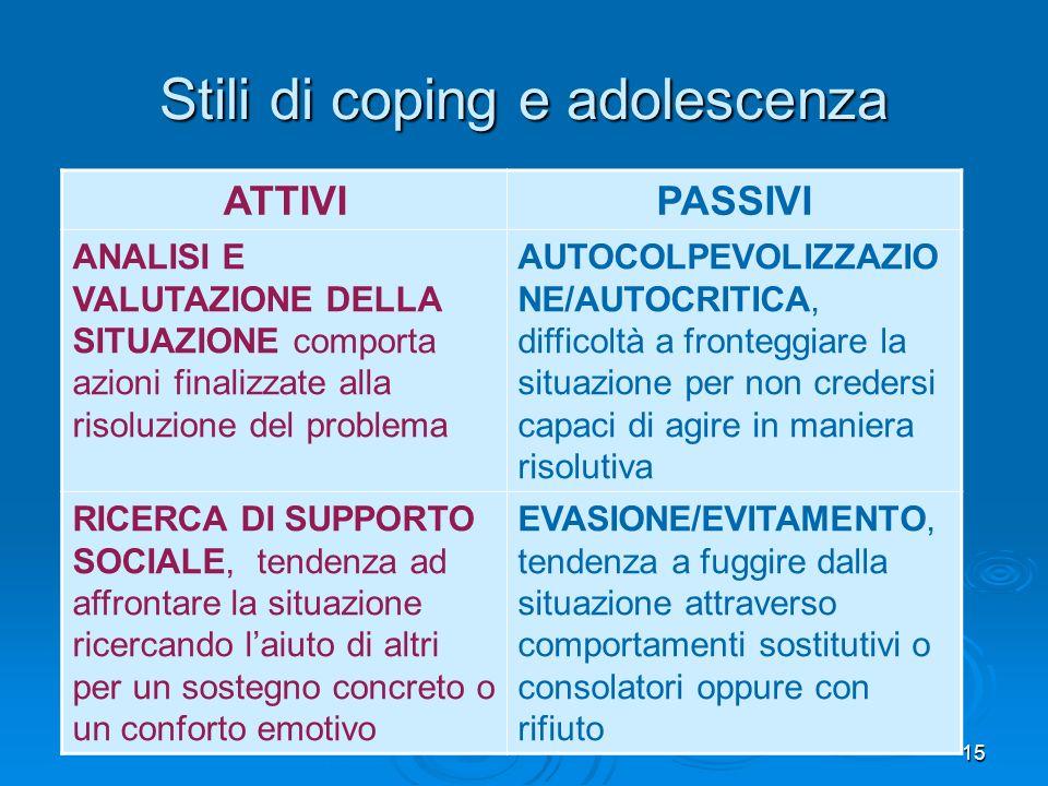 15 Stili di coping e adolescenza ATTIVIPASSIVI ANALISI E VALUTAZIONE DELLA SITUAZIONE comporta azioni finalizzate alla risoluzione del problema AUTOCO