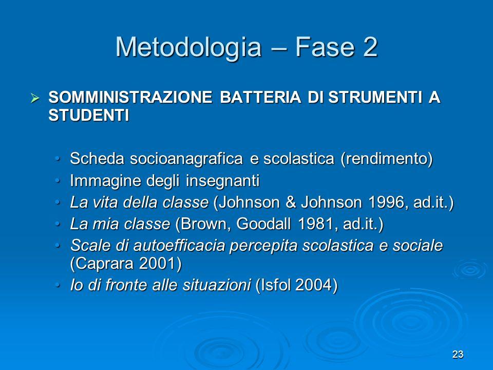 23 Metodologia – Fase 2 SOMMINISTRAZIONE BATTERIA DI STRUMENTI A STUDENTI SOMMINISTRAZIONE BATTERIA DI STRUMENTI A STUDENTI Scheda socioanagrafica e s
