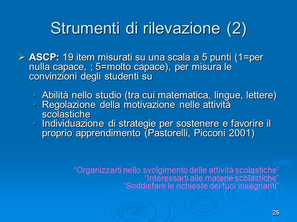 25 Strumenti di rilevazione (2) ASCP: 19 item misurati su una scala a 5 punti (1=per nulla capace, ; 5=molto capace), per misura le convinzioni degli