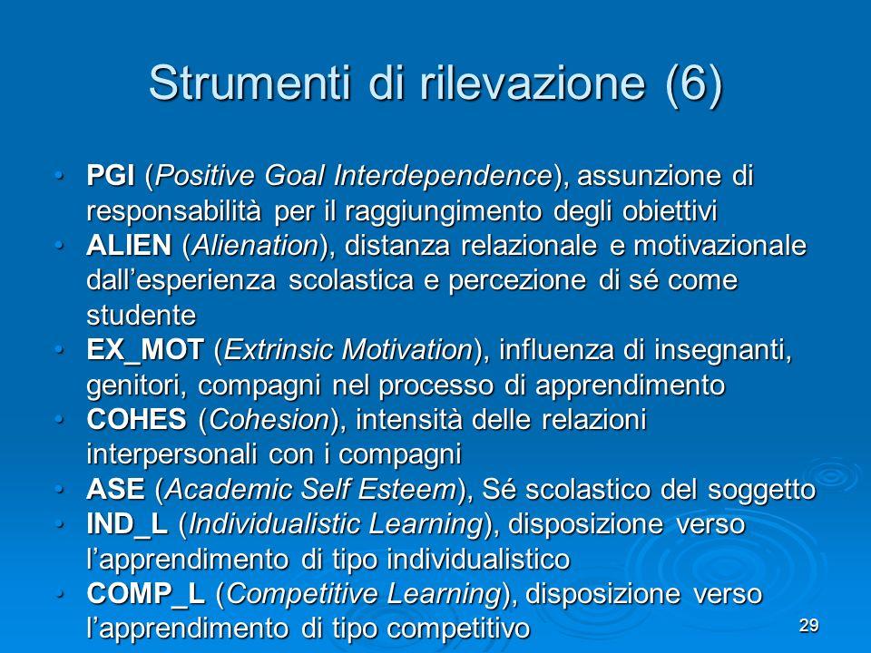 29 Strumenti di rilevazione (6) PGI (Positive Goal Interdependence), assunzione di responsabilità per il raggiungimento degli obiettiviPGI (Positive G