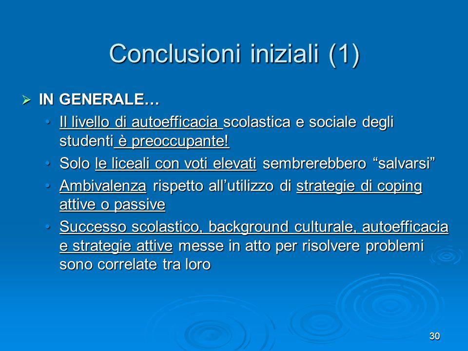 30 Conclusioni iniziali (1) IN GENERALE… IN GENERALE… Il livello di autoefficacia scolastica e sociale degli studenti è preoccupante!Il livello di aut