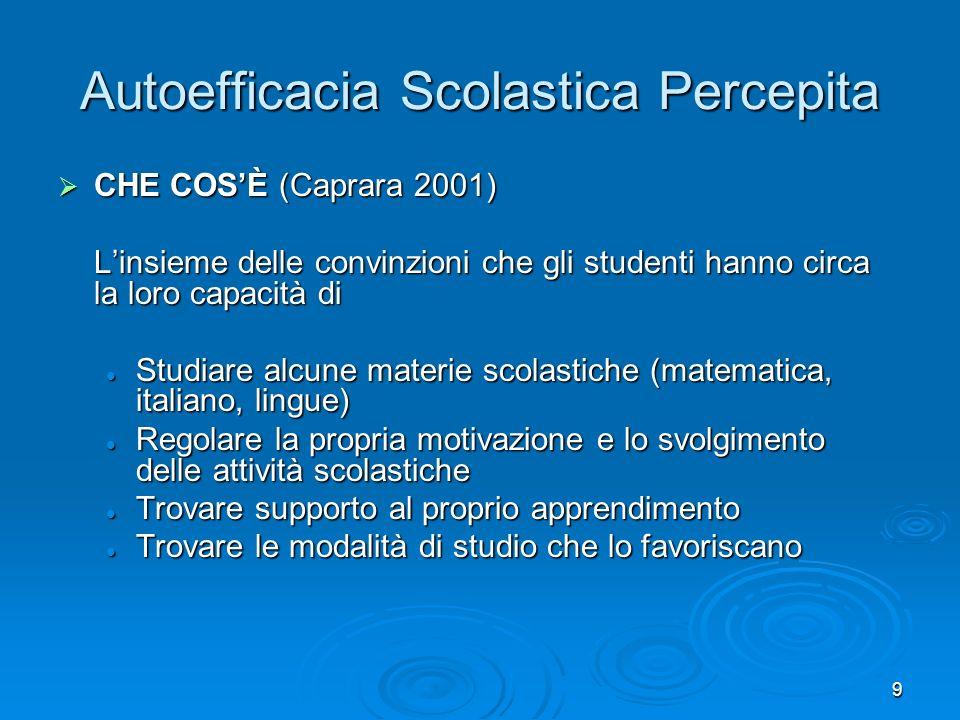 9 Autoefficacia Scolastica Percepita CHE COSÈ (Caprara 2001) CHE COSÈ (Caprara 2001) Linsieme delle convinzioni che gli studenti hanno circa la loro c