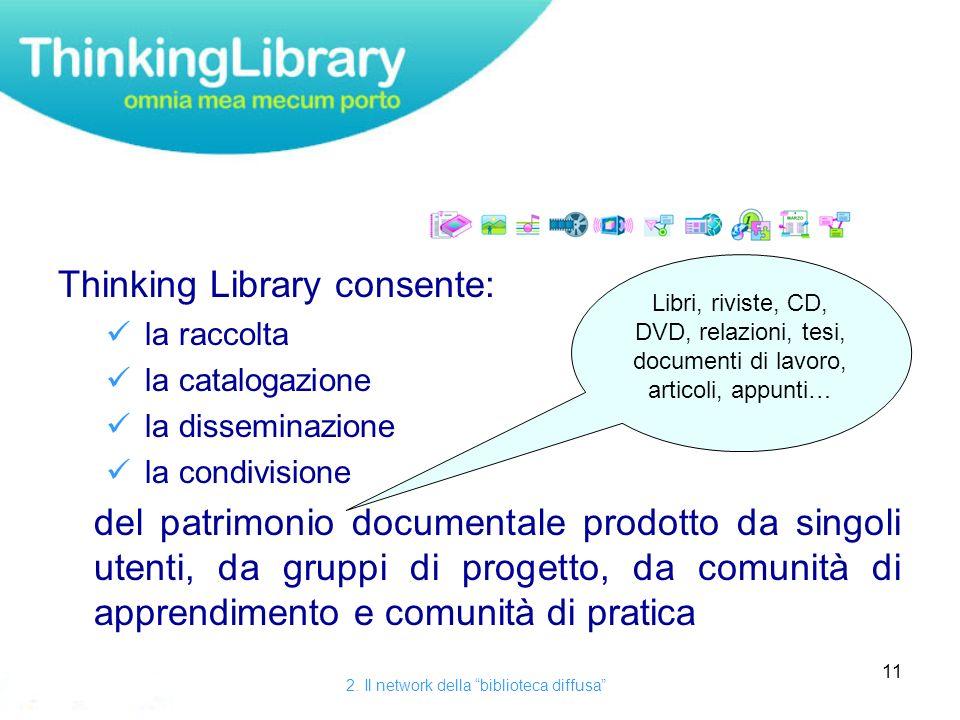 11 Thinking Library consente: la raccolta la catalogazione la disseminazione la condivisione del patrimonio documentale prodotto da singoli utenti, da gruppi di progetto, da comunità di apprendimento e comunità di pratica 2.