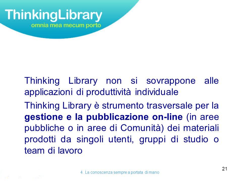 21 Thinking Library non si sovrappone alle applicazioni di produttività individuale Thinking Library è strumento trasversale per la gestione e la pubblicazione on-line (in aree pubbliche o in aree di Comunità) dei materiali prodotti da singoli utenti, gruppi di studio o team di lavoro 4.