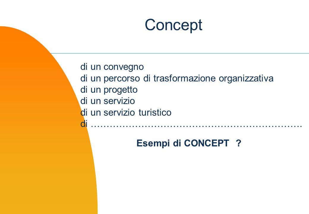 Concept di un convegno di un percorso di trasformazione organizzativa di un progetto di un servizio di un servizio turistico di ………………………………………………………….