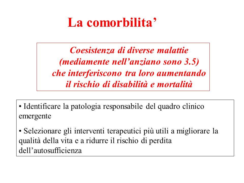 La comorbilita Coesistenza di diverse malattie (mediamente nellanziano sono 3.5) che interferiscono tra loro aumentando il rischio di disabilità e mor