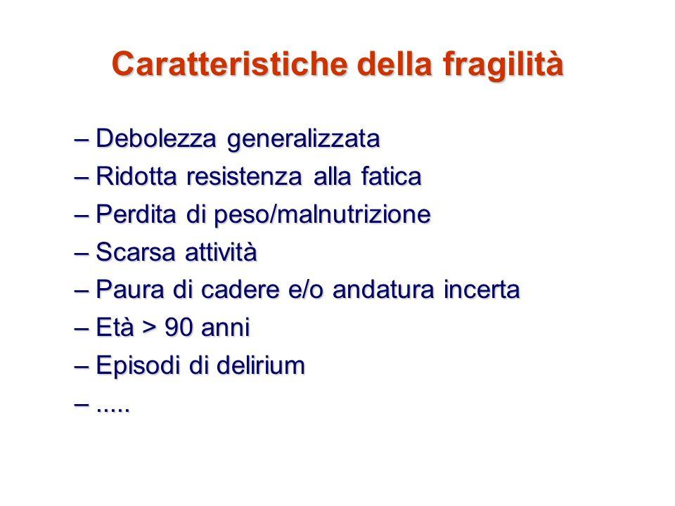 Caratteristiche della fragilità –Debolezza generalizzata –Ridotta resistenza alla fatica –Perdita di peso/malnutrizione –Scarsa attività –Paura di cad