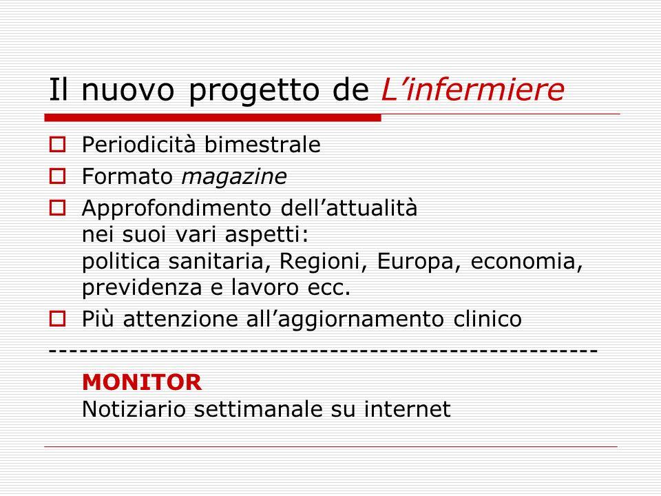 Il nuovo progetto de Linfermiere Periodicità bimestrale Formato magazine Approfondimento dellattualità nei suoi vari aspetti: politica sanitaria, Regi