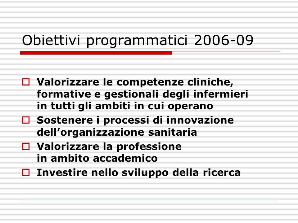 Obiettivi programmatici 2006-09 Valorizzare le competenze cliniche, formative e gestionali degli infermieri in tutti gli ambiti in cui operano Sostene