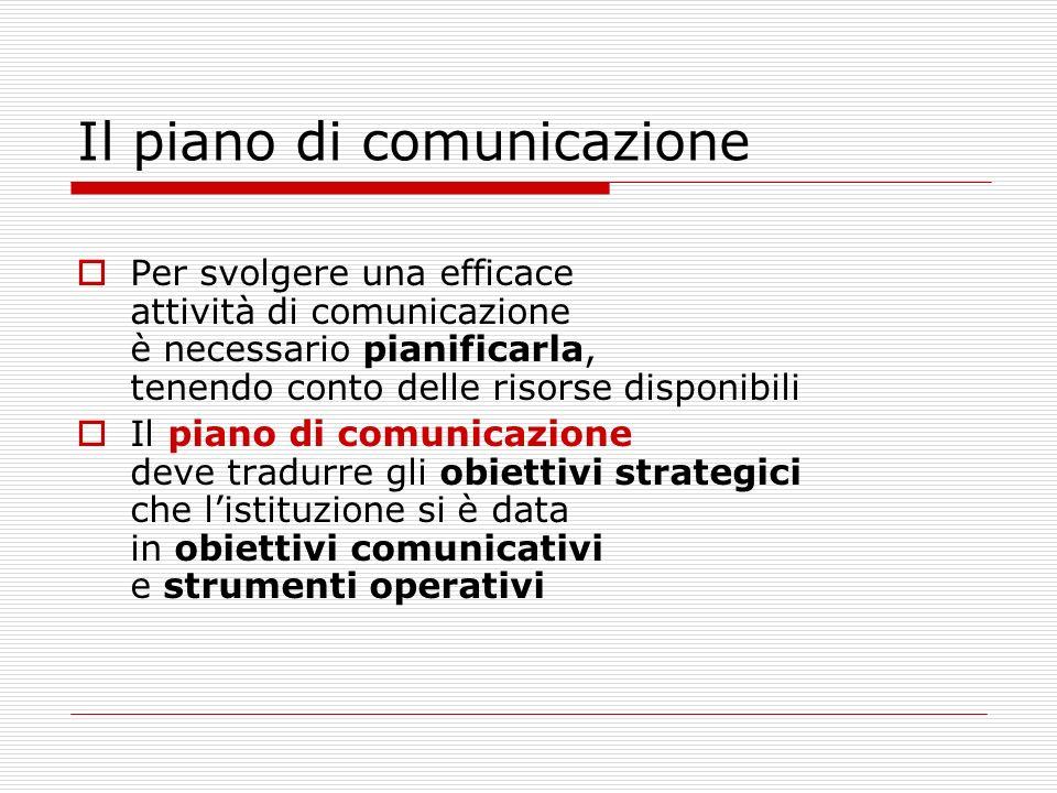 Il piano di comunicazione Per svolgere una efficace attività di comunicazione è necessario pianificarla, tenendo conto delle risorse disponibili Il pi