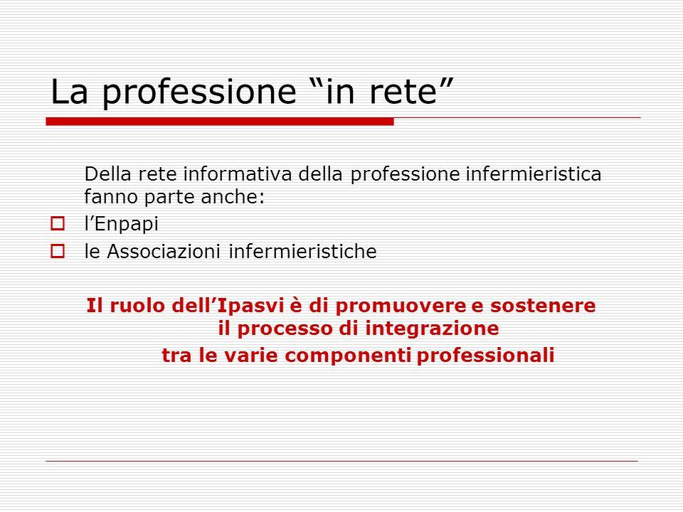 La professione in rete Della rete informativa della professione infermieristica fanno parte anche: lEnpapi le Associazioni infermieristiche Il ruolo d