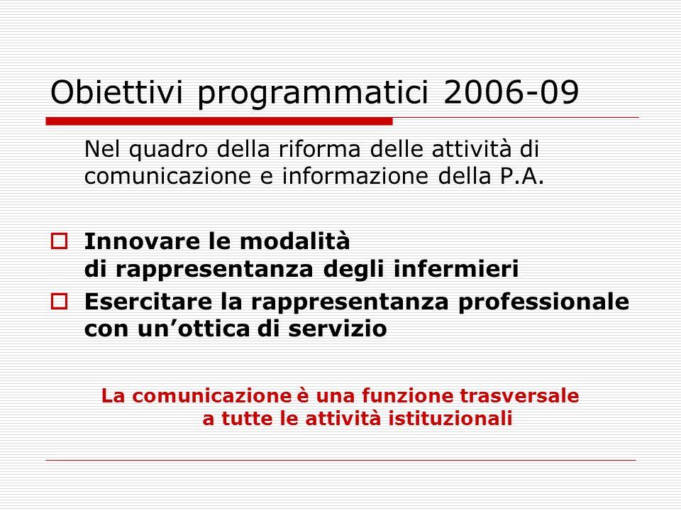 Obiettivi programmatici 2006-09 Nel quadro della riforma delle attività di comunicazione e informazione della P.A. Innovare le modalità di rappresenta
