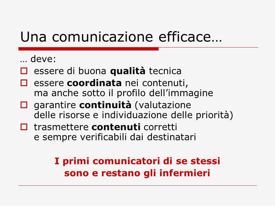 Una comunicazione efficace… … deve: essere di buona qualità tecnica essere coordinata nei contenuti, ma anche sotto il profilo dellimmagine garantire