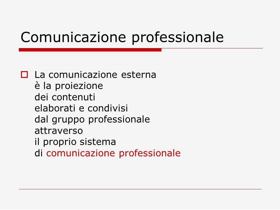 Comunicazione professionale La comunicazione esterna è la proiezione dei contenuti elaborati e condivisi dal gruppo professionale attraverso il propri