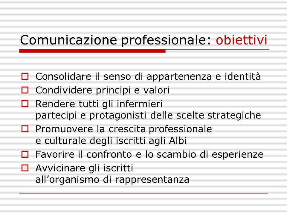 Comunicazione professionale: obiettivi Consolidare il senso di appartenenza e identità Condividere principi e valori Rendere tutti gli infermieri part