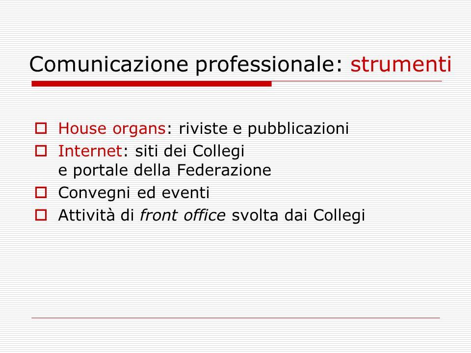 Comunicazione professionale: strumenti House organs: riviste e pubblicazioni Internet: siti dei Collegi e portale della Federazione Convegni ed eventi
