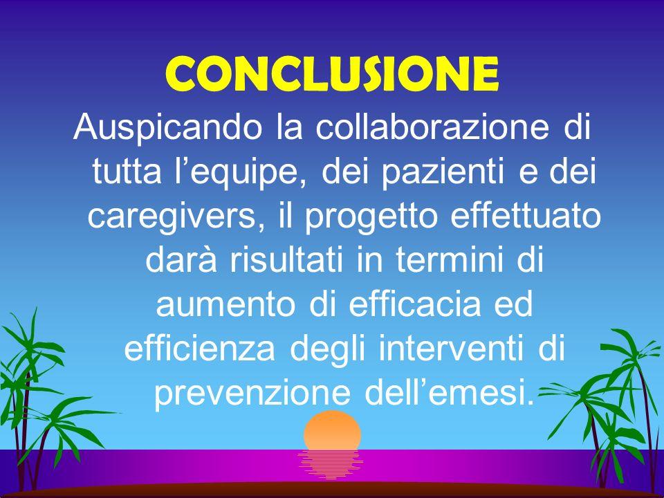 CONCLUSIONE Auspicando la collaborazione di tutta lequipe, dei pazienti e dei caregivers, il progetto effettuato darà risultati in termini di aumento