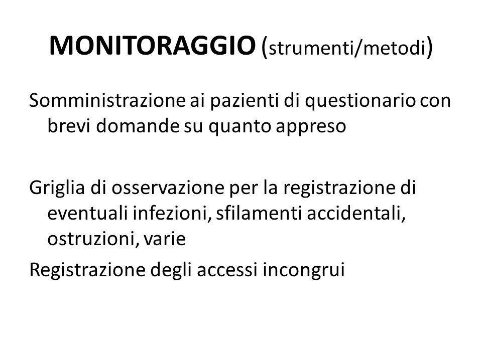 MONITORAGGIO ( strumenti/metodi ) Somministrazione ai pazienti di questionario con brevi domande su quanto appreso Griglia di osservazione per la regi