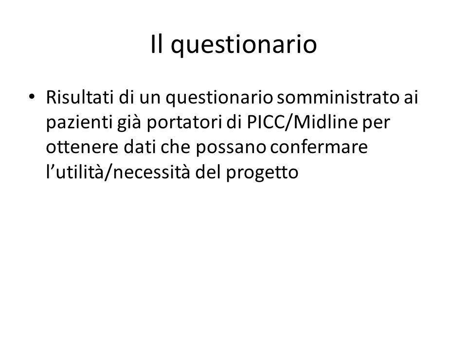 Il questionario Risultati di un questionario somministrato ai pazienti già portatori di PICC/Midline per ottenere dati che possano confermare lutilità
