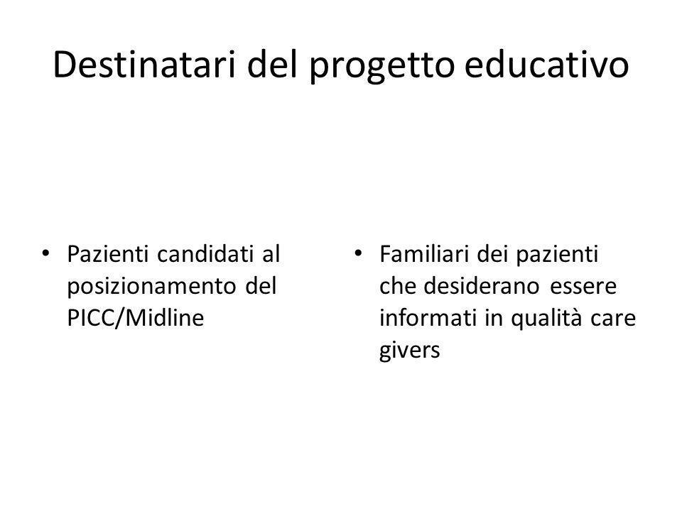 Destinatari del progetto educativo Pazienti candidati al posizionamento del PICC/Midline Familiari dei pazienti che desiderano essere informati in qua