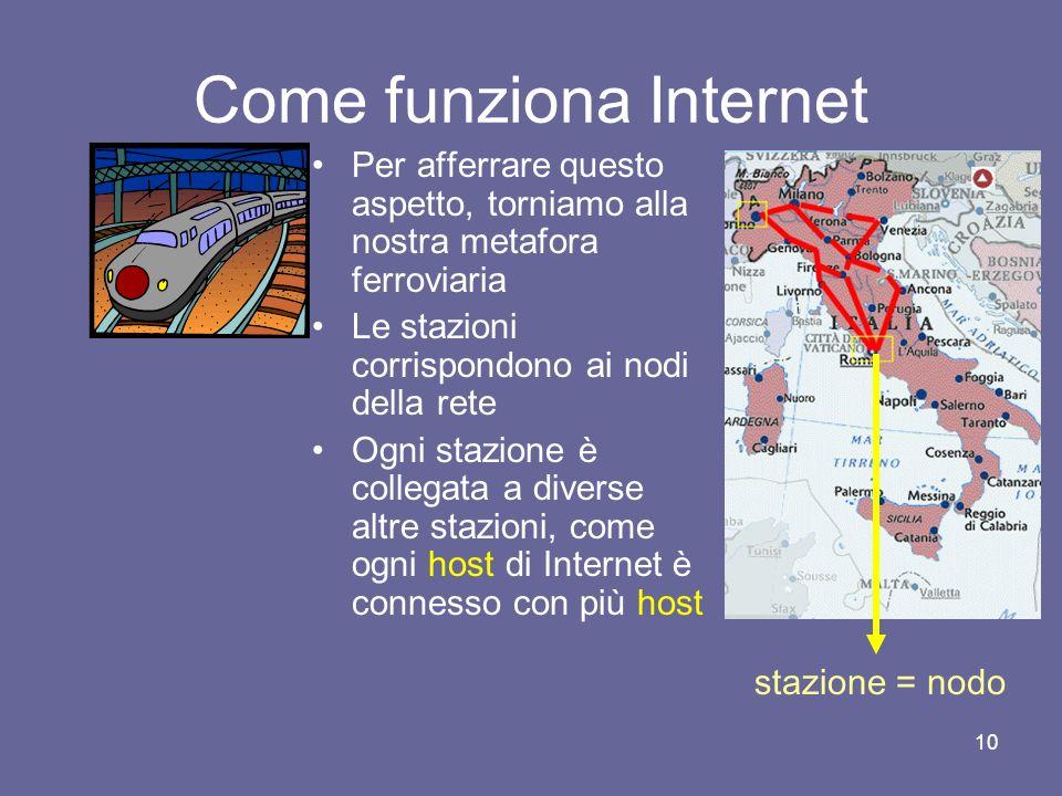 9 Come funziona Internet Un aspetto importante di Internet è la sua topologia distribuita e decentrata N7 N3 N4 N5 N6 N2 N1 In questo modo se un perco