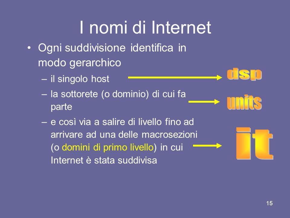 14 I nomi di Internet Tale sistema si chiama Domain Name Service, e i nomi assegnati ai computer su Internet sono detti nomi di dominio Essi sono comp