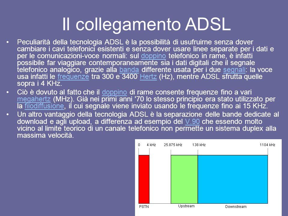 Il collegamento ADSL La tecnologia ADSL (acronimo dell'inglese Asymmetric Digital Subscriber Line) permette l'accesso ad Internet ad alta velocità (si