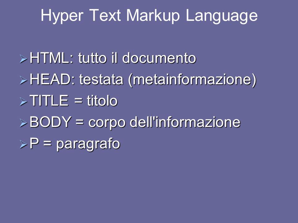 HTML Es.1 è formato da definizioni, elementi, tags, marcatori <html><head> Primo esempio Primo esempio </head><body> PRIMA RIGA PRIMA RIGA SECONDA RIG