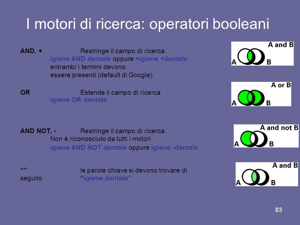 82 I motori di ricerca –http://www.google.com/http://www.google.com/ –http://www.bing.comhttp://www.bing.com –http://www.altavista.com/http://www.alta
