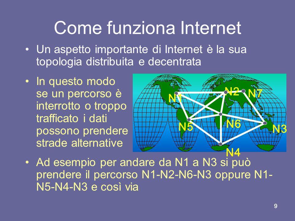 8 Come funziona Internet Ogni sottorete che è parte di Internet è assimilabile ad una rete ferroviaria nazionale Internet può essere assimilata al sis