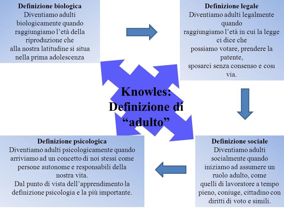 Knowles: Definizione di adulto Definizione biologica Diventiamo adulti biologicamente quando raggiungiamo letà della riproduzione che alla nostra lati
