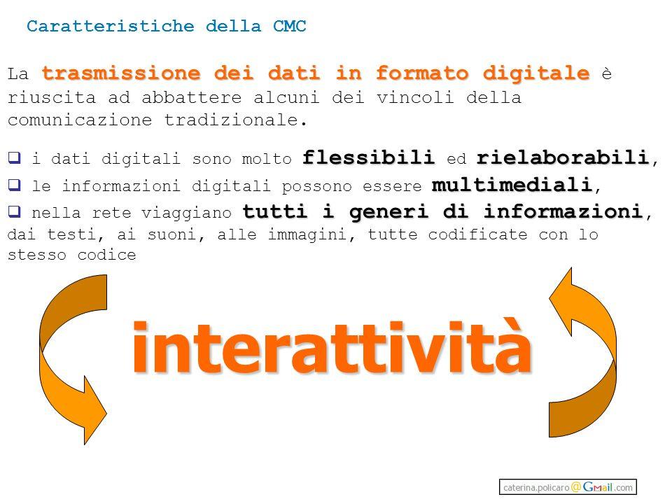 trasmissione dei dati in formato digitale La trasmissione dei dati in formato digitale è riuscita ad abbattere alcuni dei vincoli della comunicazione tradizionale.