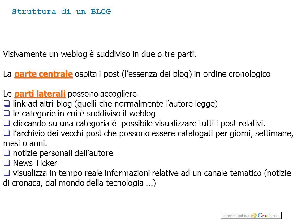 Visivamente un weblog è suddiviso in due o tre parti.