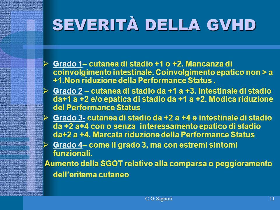 C.G.Signori11 SEVERITÀ DELLA GVHD Grado 1– cutanea di stadio +1 o +2.