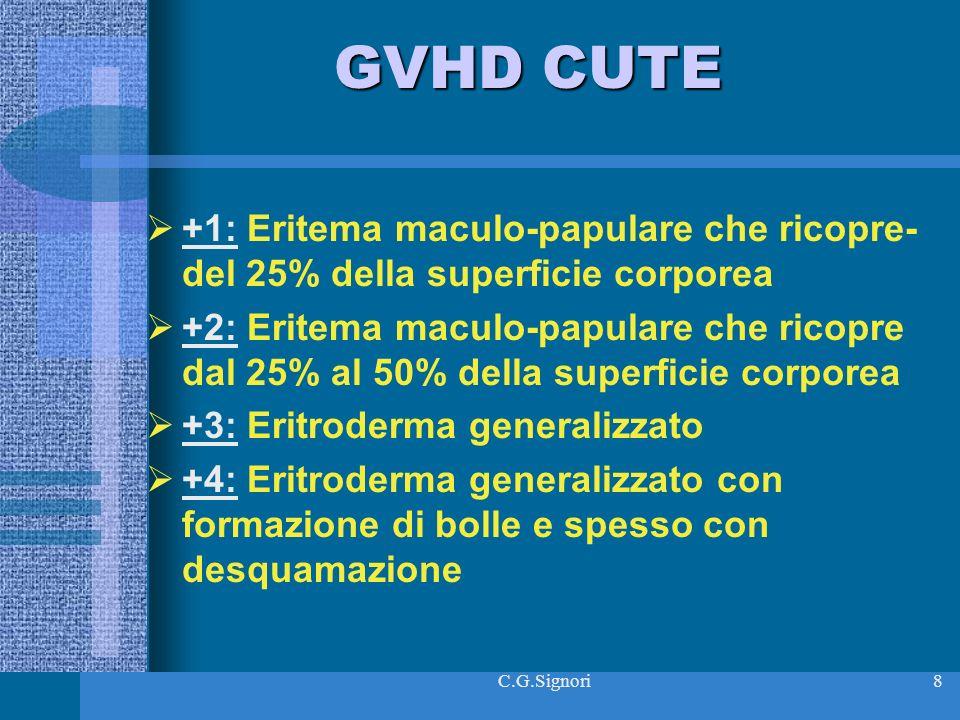 C.G.Signori8 GVHD CUTE +1: Eritema maculo-papulare che ricopre- del 25% della superficie corporea +2: Eritema maculo-papulare che ricopre dal 25% al 50% della superficie corporea +3: Eritroderma generalizzato +4: Eritroderma generalizzato con formazione di bolle e spesso con desquamazione