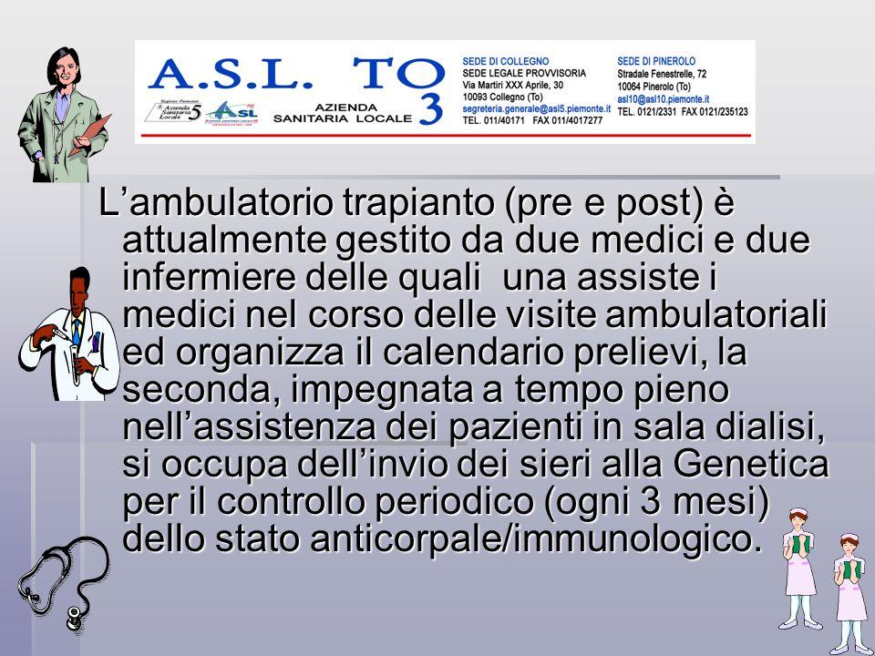 Lambulatorio trapianto (pre e post) è attualmente gestito da due medici e due infermiere delle quali una assiste i medici nel corso delle visite ambul