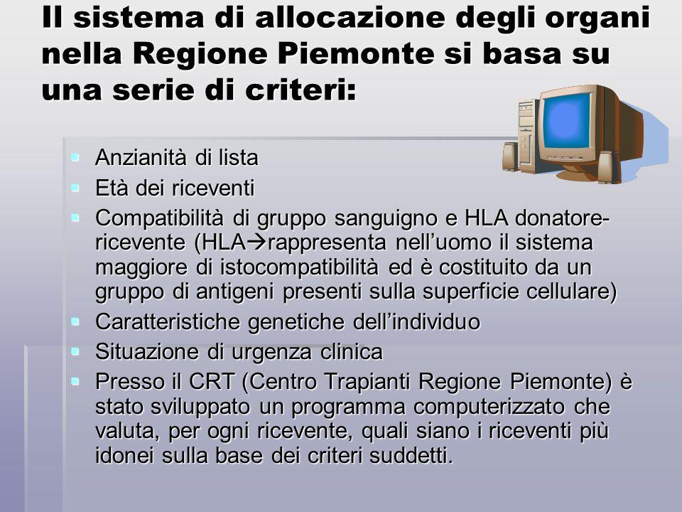 Il sistema di allocazione degli organi nella Regione Piemonte si basa su una serie di criteri: Anzianità di lista Anzianità di lista Età dei riceventi