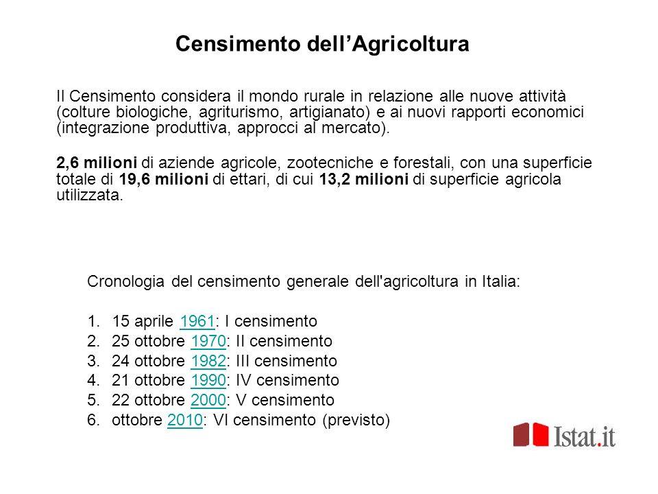 Il Censimento considera il mondo rurale in relazione alle nuove attività (colture biologiche, agriturismo, artigianato) e ai nuovi rapporti economici