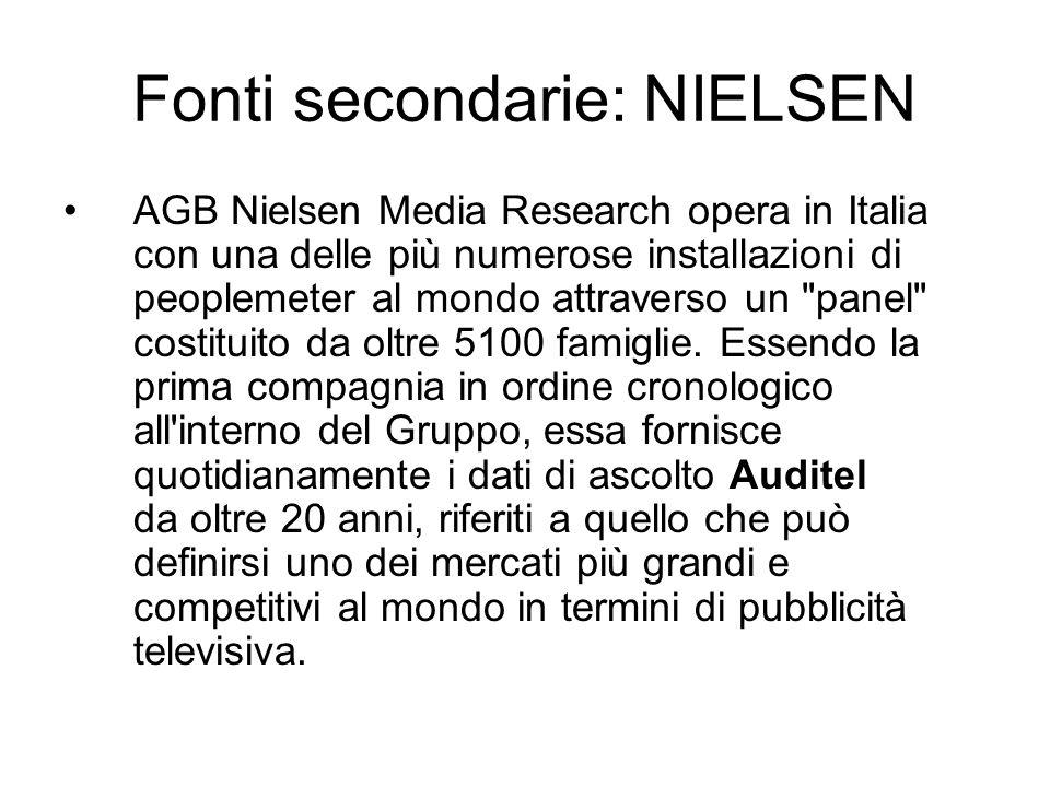 Fonti secondarie: NIELSEN AGB Nielsen Media Research opera in Italia con una delle più numerose installazioni di peoplemeter al mondo attraverso un