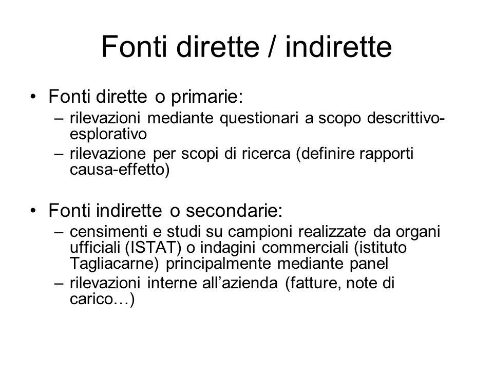Fattori dellerrore di campionamento www.quadernodiepidemiologia.it