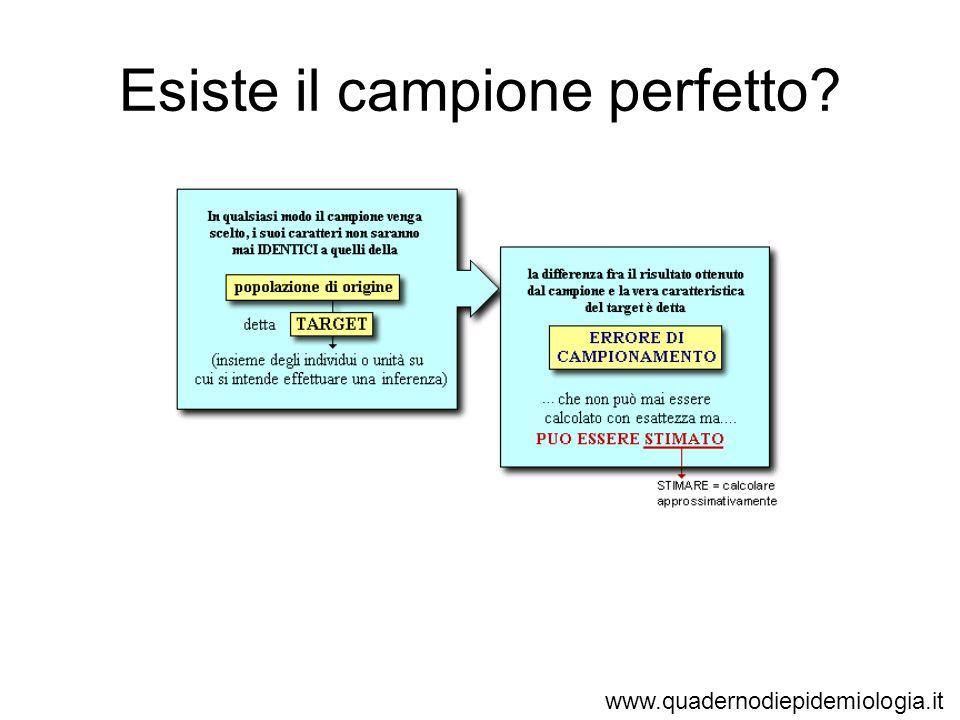 Esiste il campione perfetto? www.quadernodiepidemiologia.it
