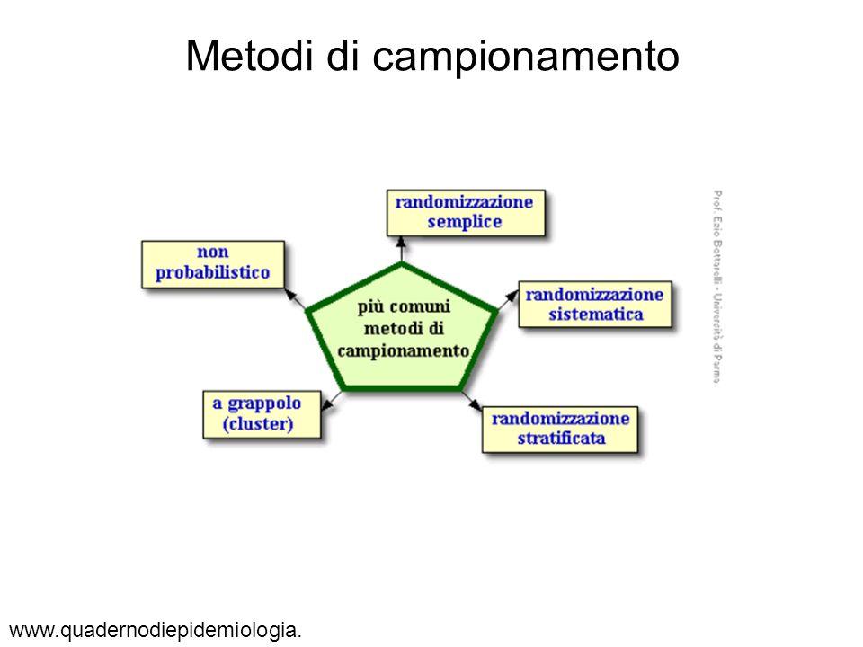 Metodi di campionamento www.quadernodiepidemiologia.