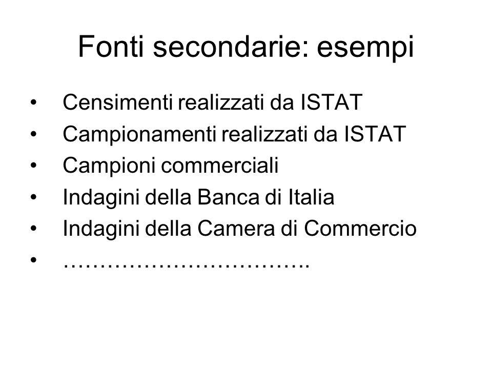 Fonti secondarie: esempi Censimenti realizzati da ISTAT Campionamenti realizzati da ISTAT Campioni commerciali Indagini della Banca di Italia Indagini