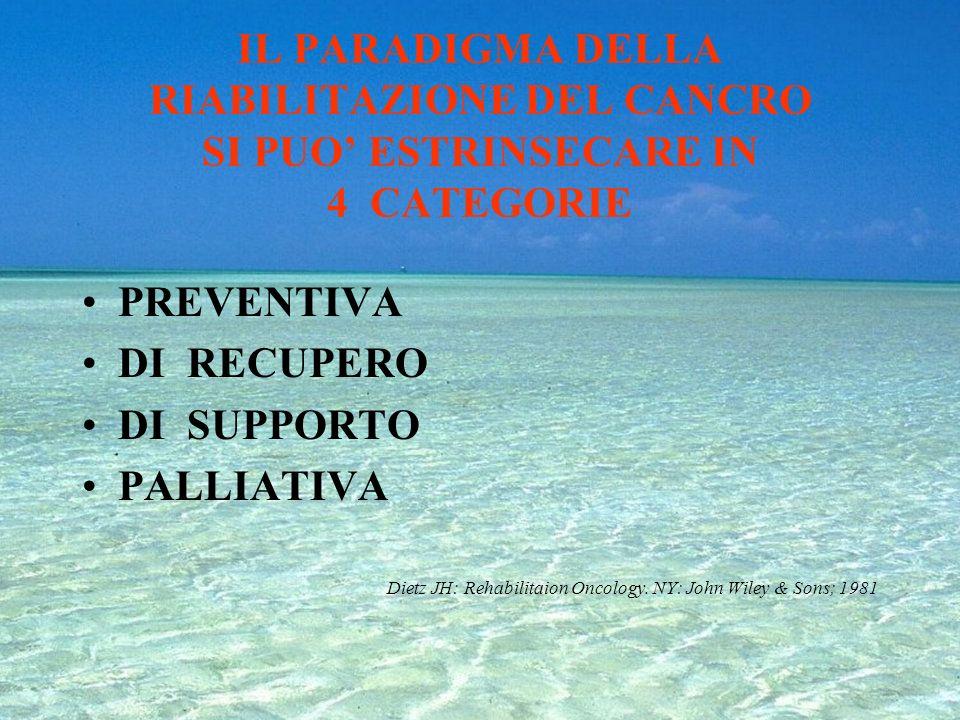 RIABILITAZIONE ONCOLOGICA Supporto psicologico GENERALE Supporto psicologico deficit della qualità della vita RIEDUCAZIONE DANNI MEDICI RIEDUCAZIONE D
